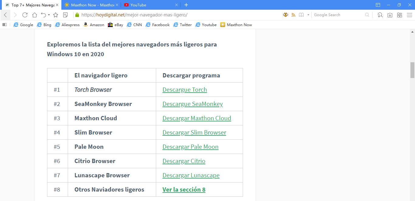 Lista de los navigadores màs ligeros para windwos 10, Hoy Digital en Maxthon Cloud Browser